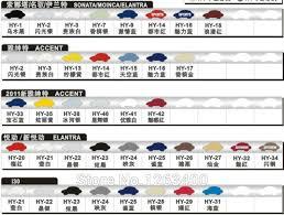 hyundai elantra paint colors aliexpress mobile global shopping for apparel phones