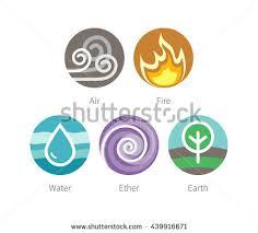 ayurvedic elements water air earth stock vector 439916671