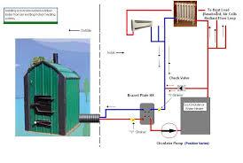 Free Homemade Outdoor Wood Boiler Plans by Wood Boiler Piping Diagrams Wood Coal Boiler U2022 Arjmand Co