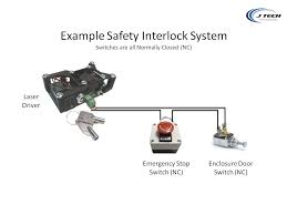 emergency stop switch j tech photonics inc