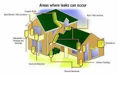 House Design Companies Nz Leaky Homes U0026 Weathertightness U2013 Building Guide U2013 House Design And