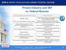 How To Create A Federal Resume Why We Shouldnt Do Homework Best Critical Essay Proofreading