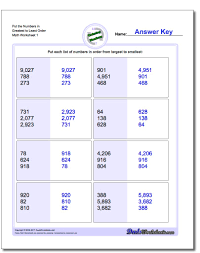 Place Values Worksheet Mixed Place Value Ordering