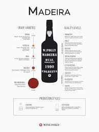 best 25 madeira wine ideas on madeira sauce chicken