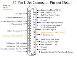 wiring diagram for apple 30 pin connector connector pinout of