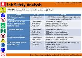 doc 680460 job safety analysis form template u2013 job safety