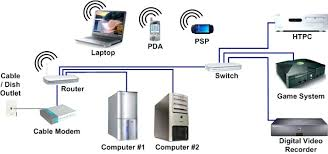best home network design home wireless network design diagram mesh worldrefugeeday2011 com