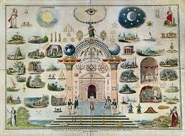 masonic symbols