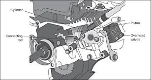how to change the oil in your lawn mower lawneq blog