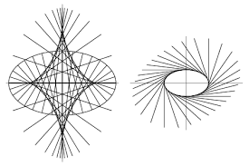 ellipse from wolfram mathworld