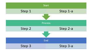 flow sheet template word process flow chart template microsoft