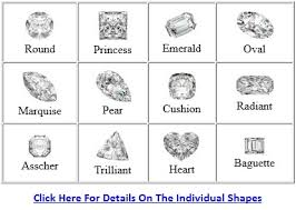 diamond ring cuts how to buy diamonds online the 4c s of engagement rings