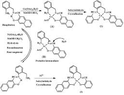 template synthesis and x ray crystal structures of copper ii and