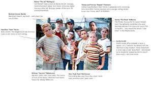 love letters to film the sandlot u2013 rambling rooby