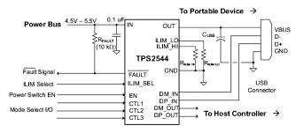 evaluation module for tps2544 usb charging po element14
