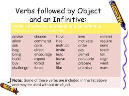 verb pattern of like verb patterns 11 638 jpg cb 1493974072
