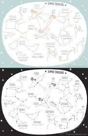 printable star constellation map printable summer constellation map mr printables