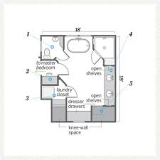 Master Bathroom Floor Plan Design Luxurious Small Bathroom Floor - Master bathroom design plans