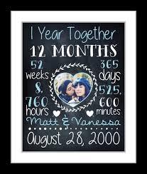 anniversary gift for boyfriend girlfriend by printsinspired