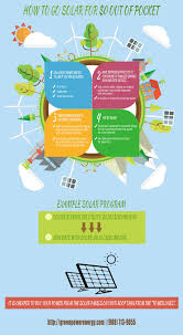 how to go solar infographic how to go solar for 0 out of pocket green power energy