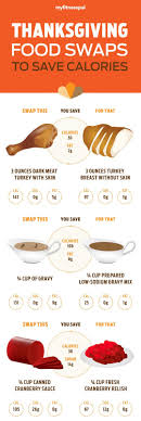 lightened up thanksgiving menu options and food swaps to save