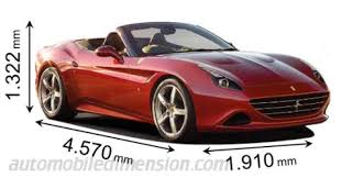 Ferrari California T Interior Ferrari California T 2014 Dimensions Boot Space And Interior