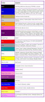 9 best images of colors and their meanings chart color meaning cancer ribbon color chart and meanings