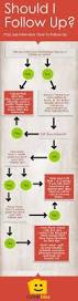 A Job Resume by 134 Best Interview Questions Images On Pinterest Job Interviews