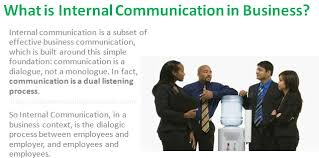 Meaning Of Interior Monologue What Is Internal Communication In Business