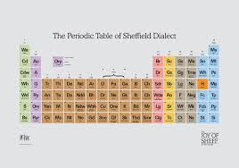 Periodic Table Sr Periodic Table Of Sheffield Dialect U2013 Mckee