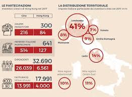 banche cinesi cina spa in italia tutti i numeri di una multinazionale da 18