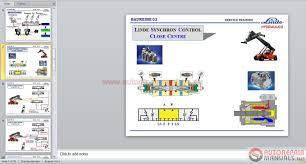 linde reach stacker 357 shop manual auto repair manual forum
