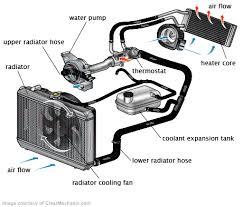 honda accord radiator fluid honda accord coolant leak diagnosis cost estimate