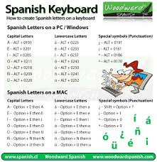 Resume Accents Beautiful Spanish Letters With Accents How To Format A Cover