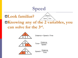 Speed Velocity And Acceleration Calculations Worksheet Answers Motion Speed Velocity And Acceleration Notes