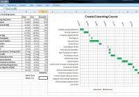 project management gantt chart template and free gantt chart