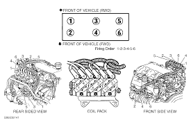 1998 chevrolet lumina firing liter v6 which plug wire goes