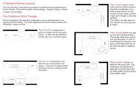 classy 60 kitchen shapes decorating design of 28 kitchen