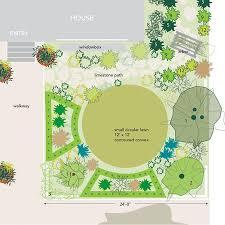 moss blog planning a small garden