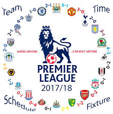 english premier league results table premier league table epl week 10 results top scorers updated