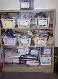 Floor Plan For Preschool Classroom by Classroom Library