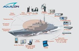 siege social thales aquilon radiocommunications thales