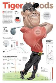 16 best tiger woods physiotherapy images on pinterest tiger