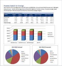 cognos report design document template ibm disclosure management