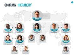 organizational chart and hierarchy keynote template presentation