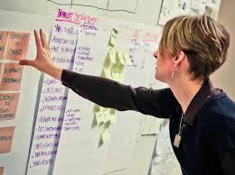 design thinking workshop three go to resources on design thinking peer insight