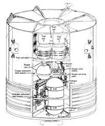 the recipe for apollo 13 u0027s disaster popular science