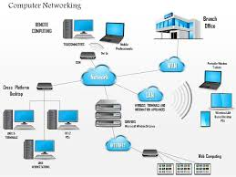 network diagram template powerpoint network diagram template