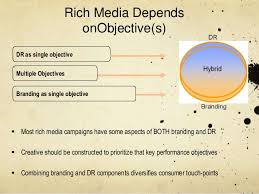 rich media overview