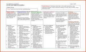 6 sample action plan templatememo templates word memo templates